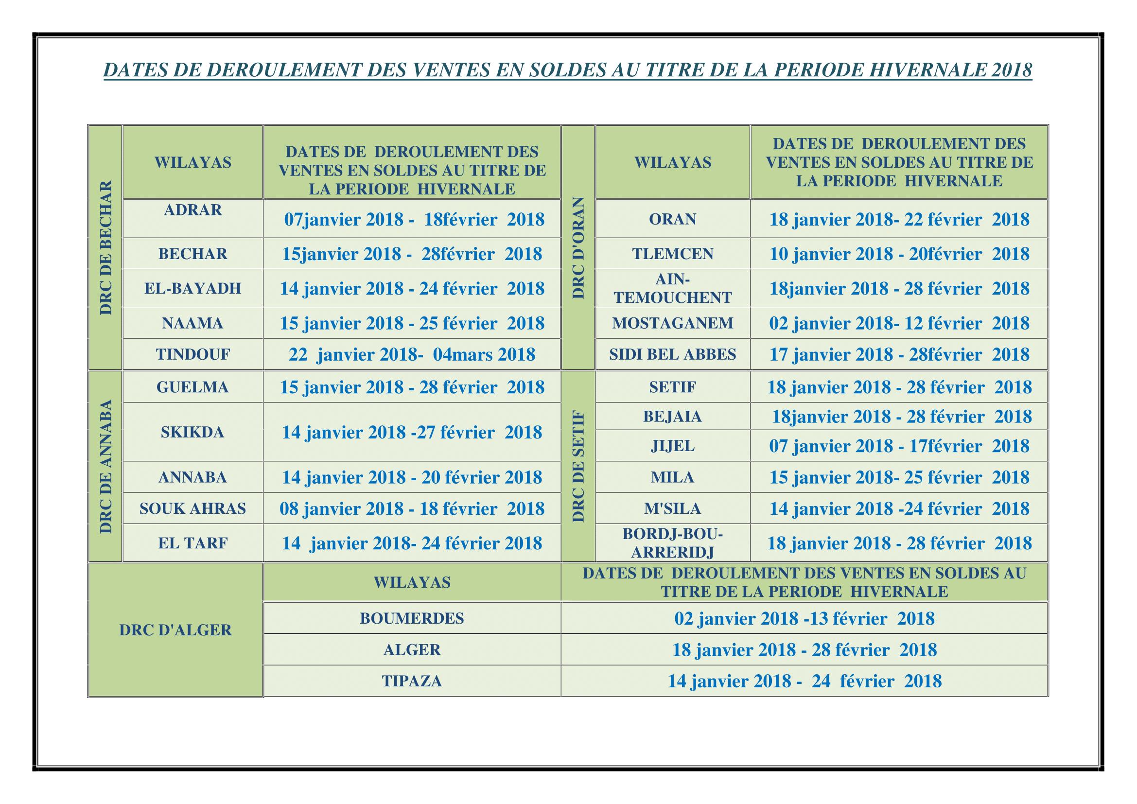 Soldes d 39 hiver les dates par wilaya fix es tsa - Date fin de soldes ...
